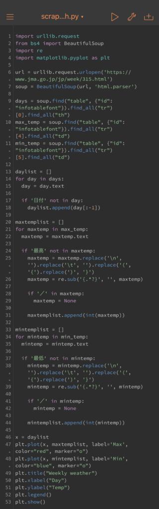 Pythonista上のソースコード